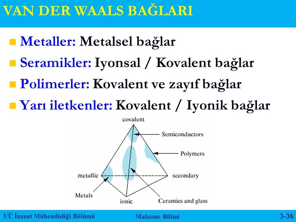 Metaller: Metalsel bağlar Seramikler: Iyonsal / Kovalent bağlar