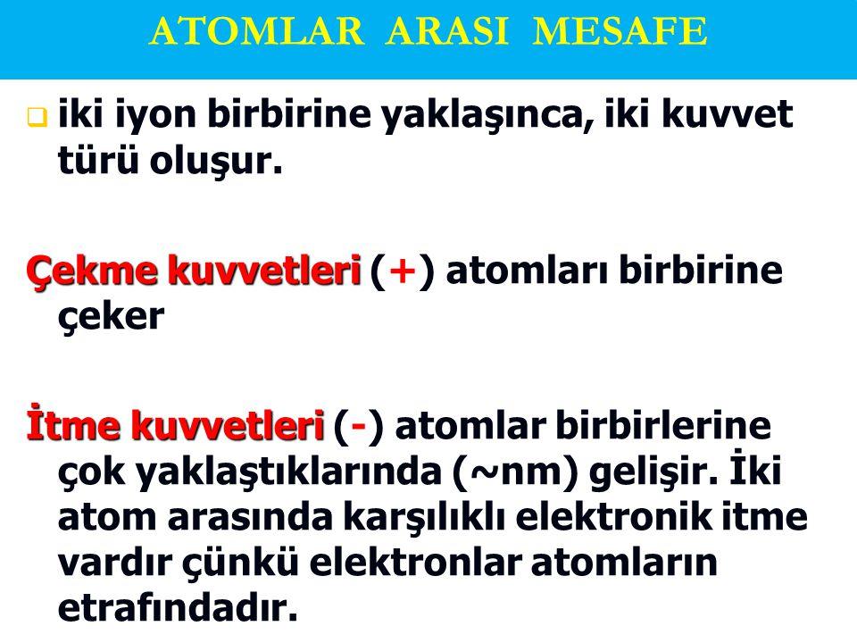 ATOMLAR ARASI MESAFE iki iyon birbirine yaklaşınca, iki kuvvet türü oluşur. Çekme kuvvetleri (+) atomları birbirine çeker.