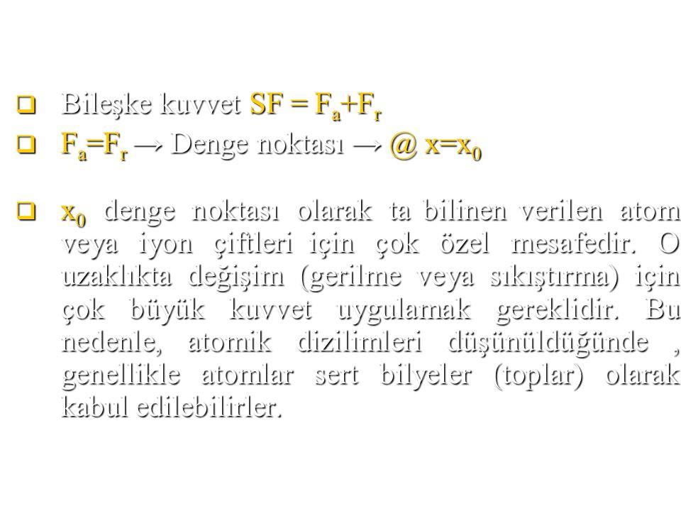Bileşke kuvvet SF = Fa+Fr