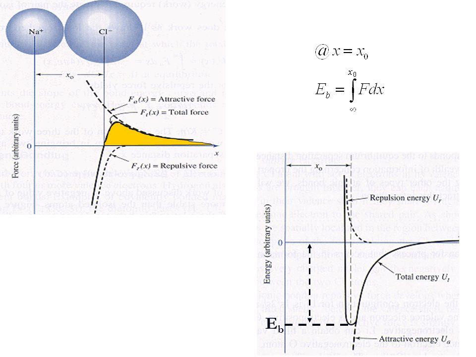 Eb (bağ enerjisi) iki atomu ayırabilmek için gerekli olan bağ enerjisini ifade eder.