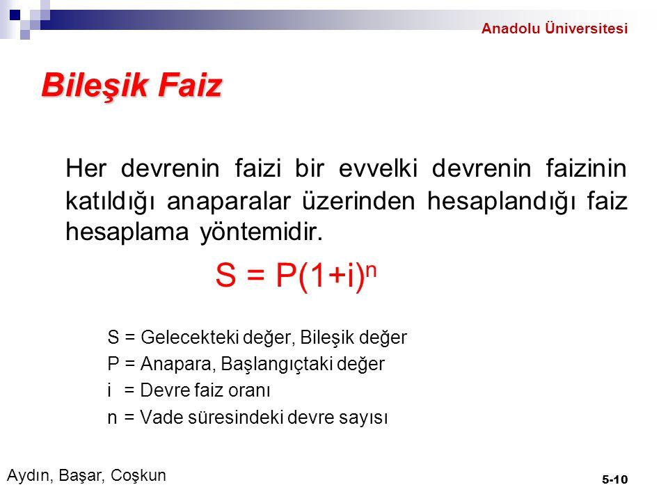 Anadolu Üniversitesi Bileşik Faiz.