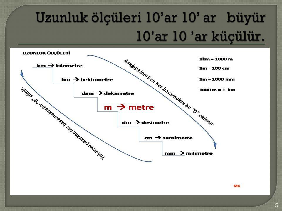 Uzunluk ölçüleri 10'ar 10' ar büyür 10'ar 10 'ar küçülür.