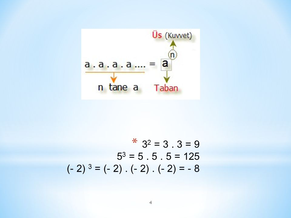 32 = 3 . 3 = 9 53 = 5 . 5 . 5 = 125 (- 2) 3 = (- 2) . (- 2) . (- 2) = - 8