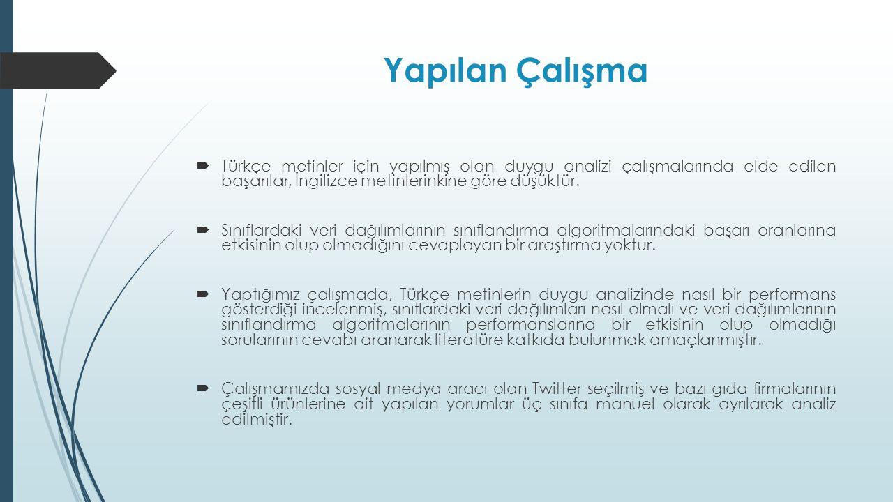 Yapılan Çalışma Türkçe metinler için yapılmış olan duygu analizi çalışmalarında elde edilen başarılar, İngilizce metinlerinkine göre düşüktür.
