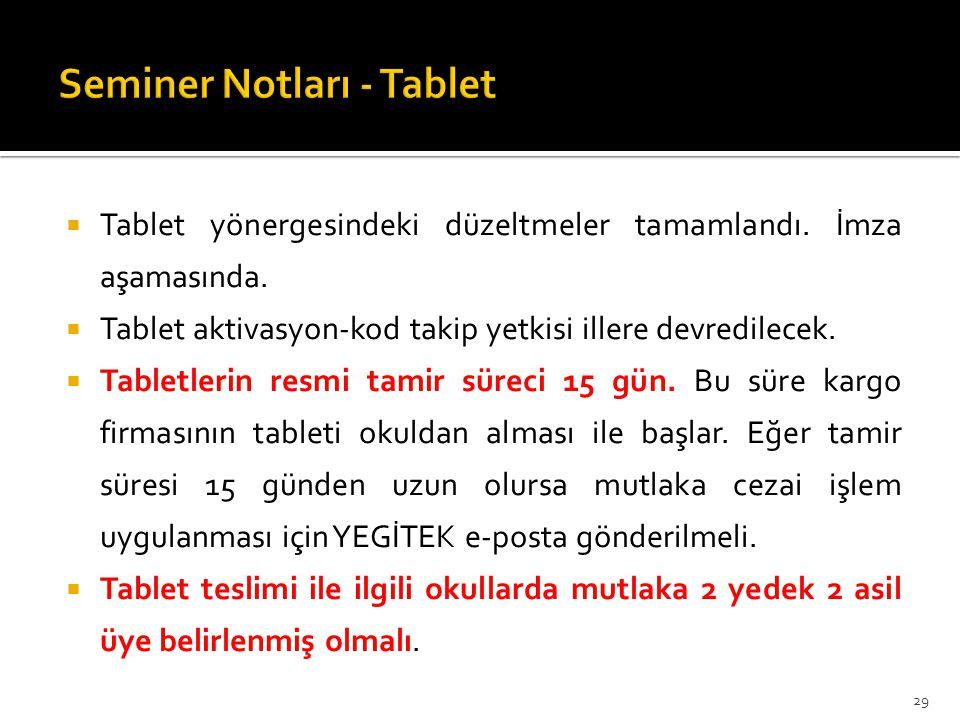 Seminer Notları - Tablet