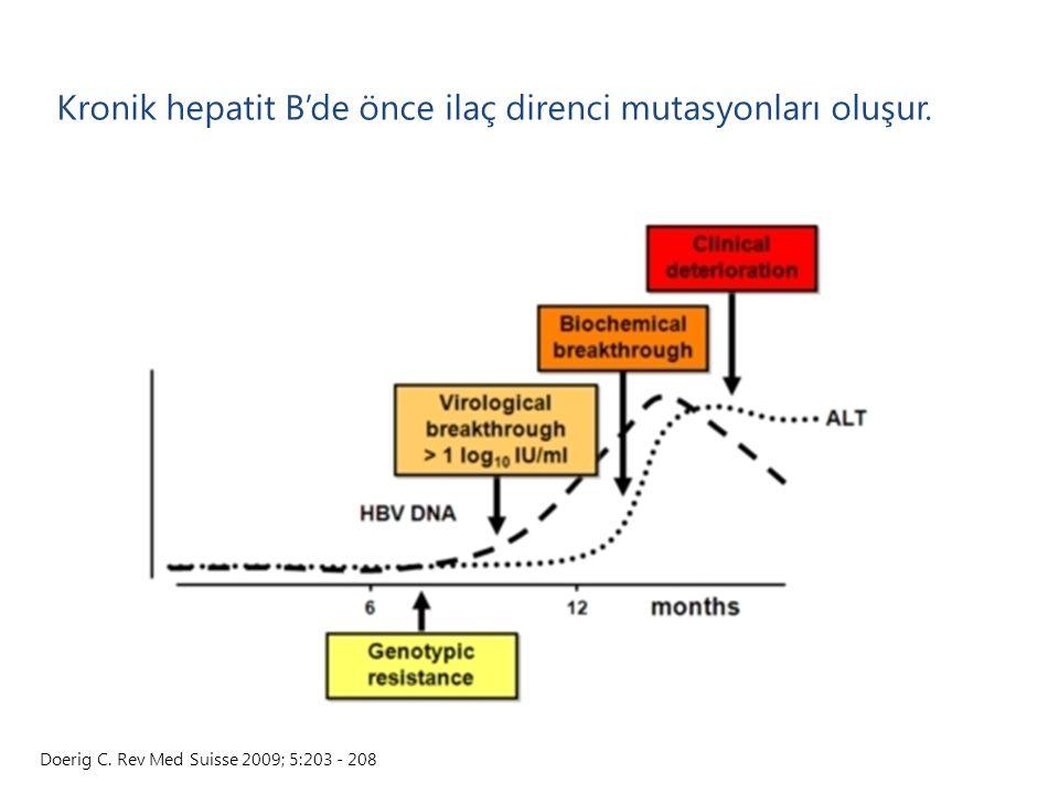 Kronik hepatit B'de önce ilaç direnci mutasyonları oluşur.