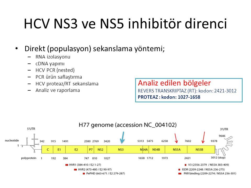 HCV NS3 ve NS5 inhibitör direnci