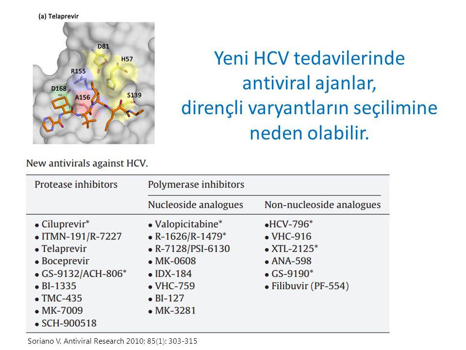 Yeni HCV tedavilerinde antiviral ajanlar,