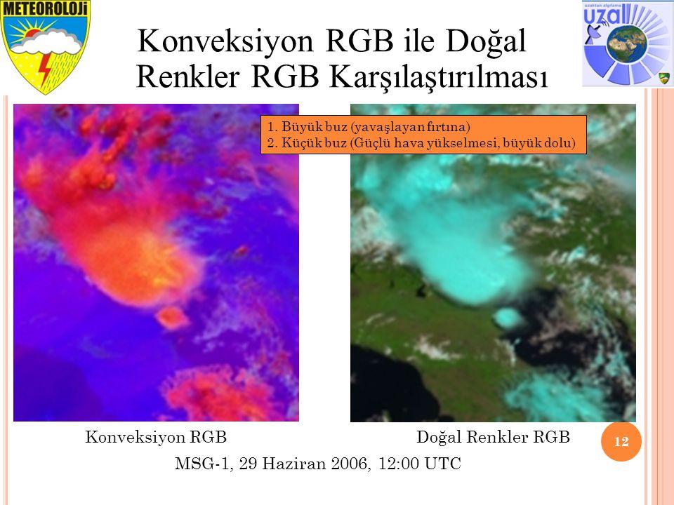 Konveksiyon RGB ile Doğal Renkler RGB Karşılaştırılması