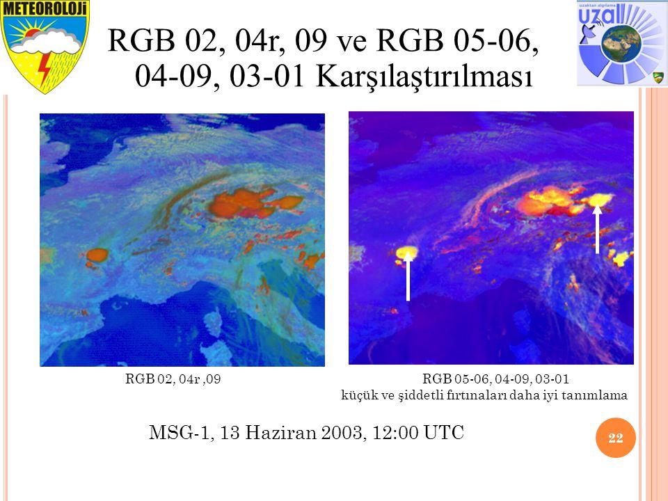 RGB 02, 04r, 09 ve RGB 05-06, 04-09, 03-01 Karşılaştırılması