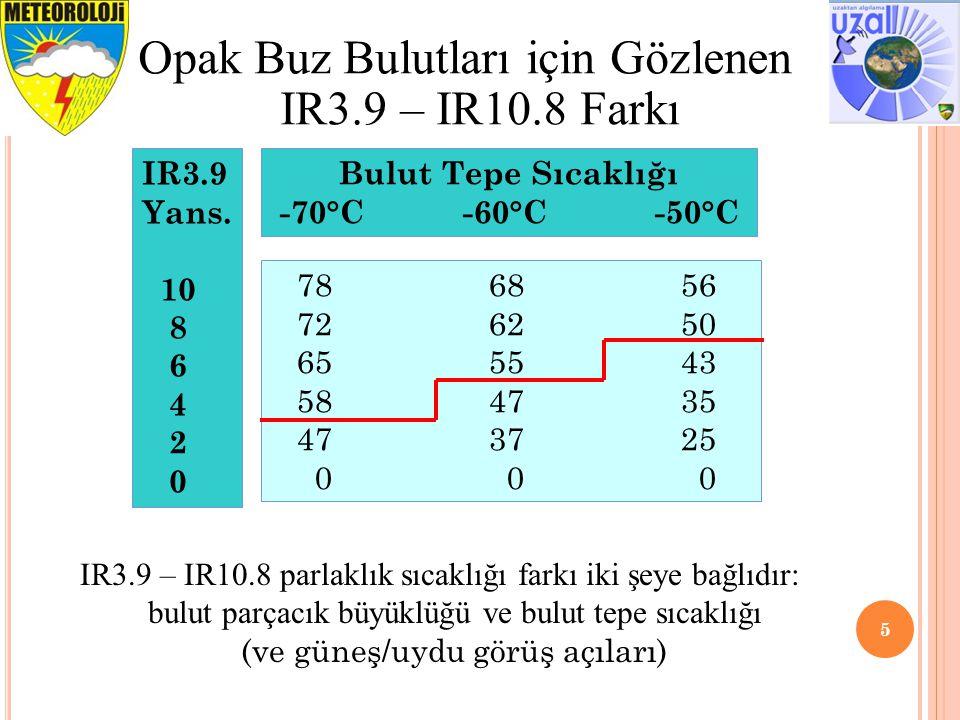 Opak Buz Bulutları için Gözlenen IR3.9 – IR10.8 Farkı