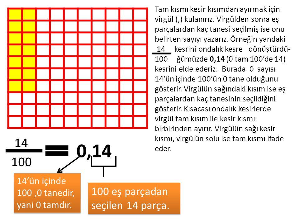 0,14 14 100 100 eş parçadan seçilen 14 parça.