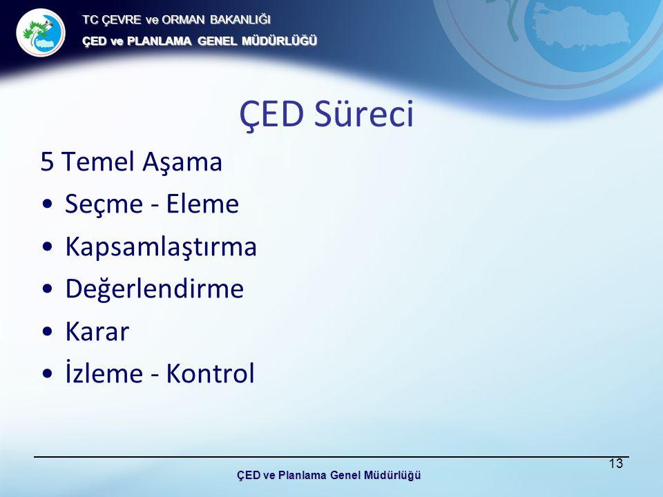 ÇED ve Planlama Genel Müdürlüğü