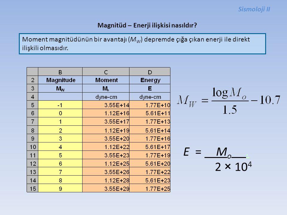 Magnitüd – Enerji ilişkisi nasıldır