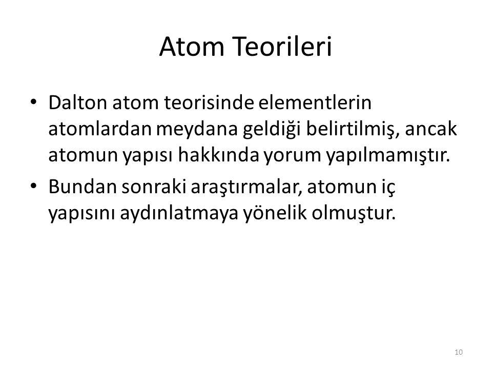 Atom Teorileri Dalton atom teorisinde elementlerin atomlardan meydana geldiği belirtilmiş, ancak atomun yapısı hakkında yorum yapılmamıştır.