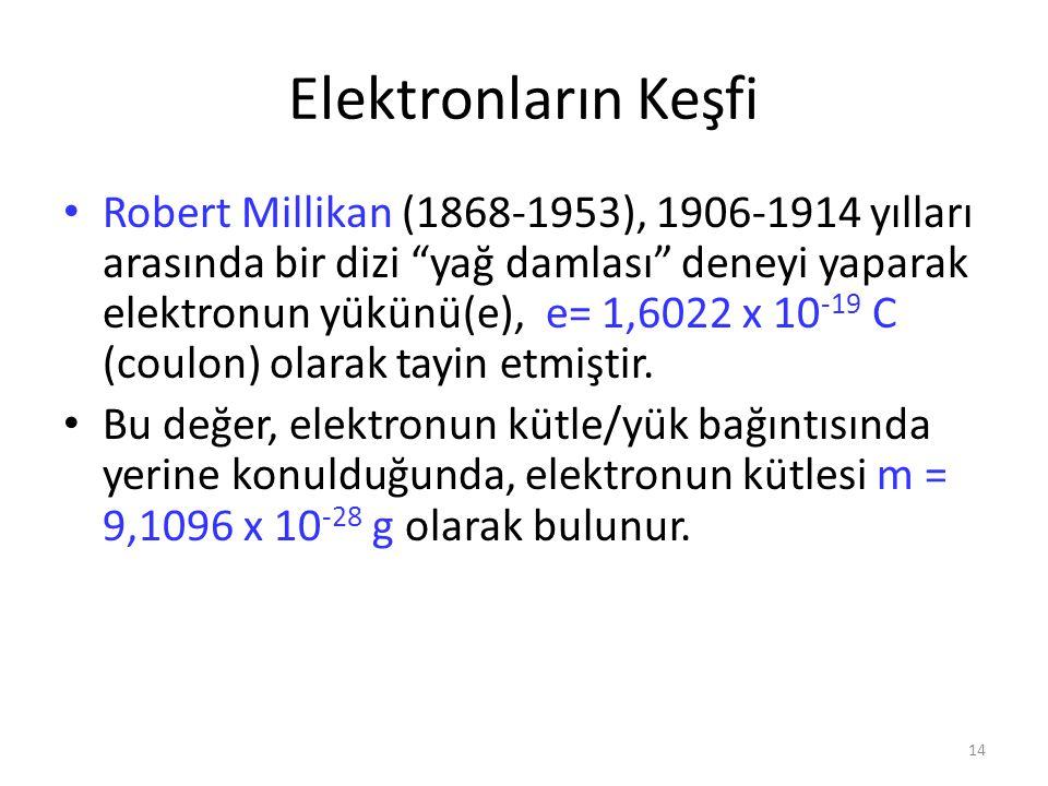 Elektronların Keşfi