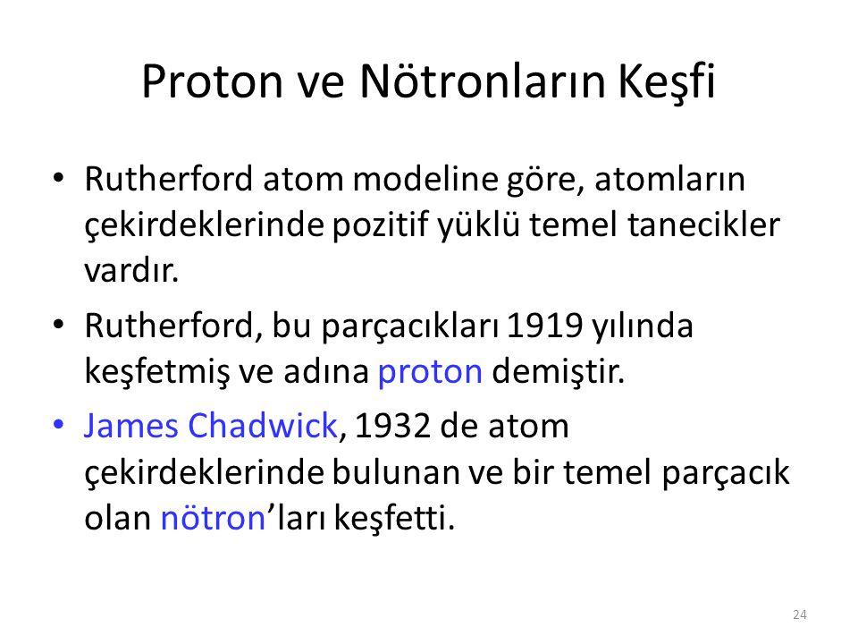 Proton ve Nötronların Keşfi