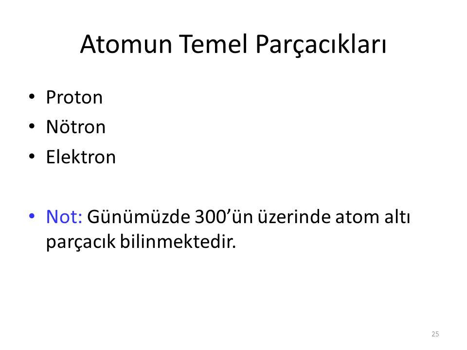 Atomun Temel Parçacıkları