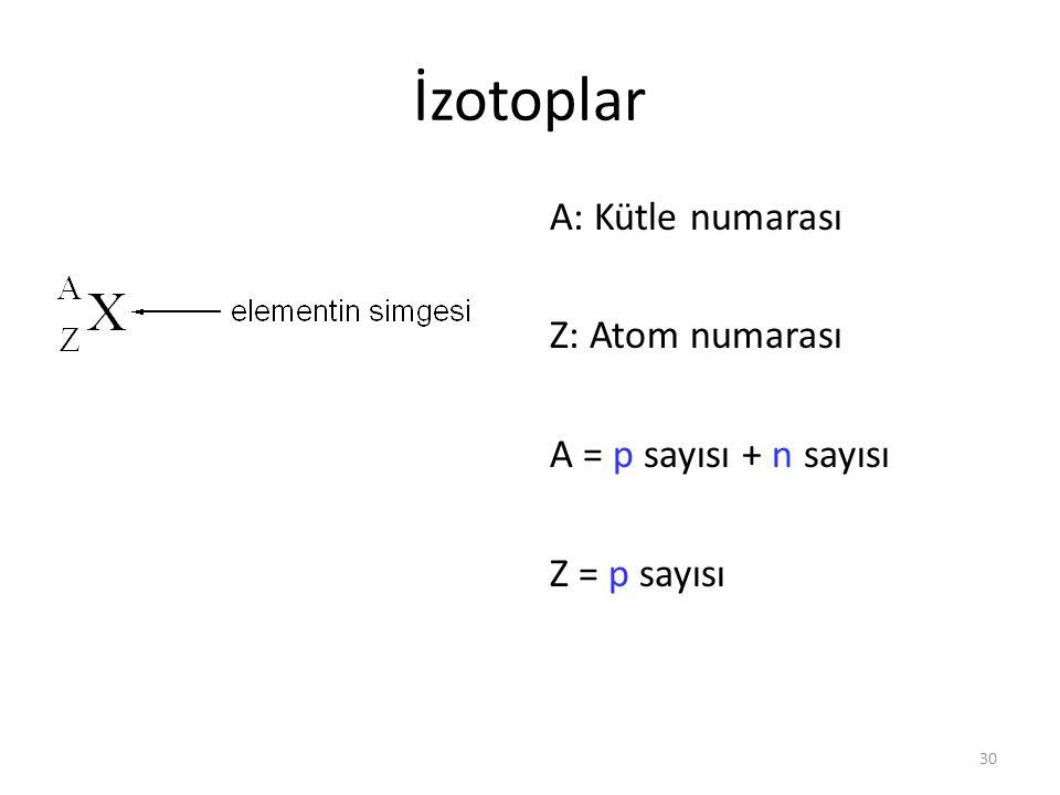 İzotoplar A: Kütle numarası Z: Atom numarası A = p sayısı + n sayısı Z = p sayısı