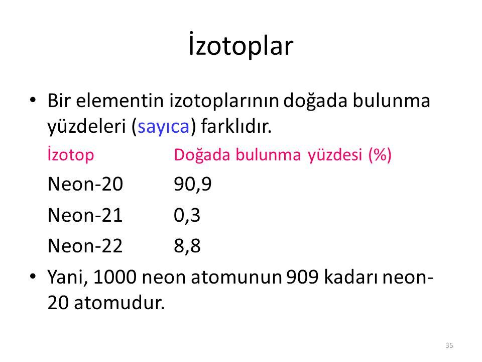 İzotoplar Bir elementin izotoplarının doğada bulunma yüzdeleri (sayıca) farklıdır. İzotop Doğada bulunma yüzdesi (%)