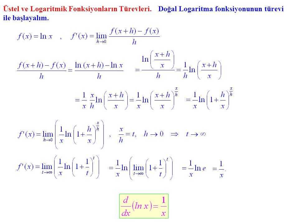 Üstel ve Logaritmik Fonksiyonların Türevleri