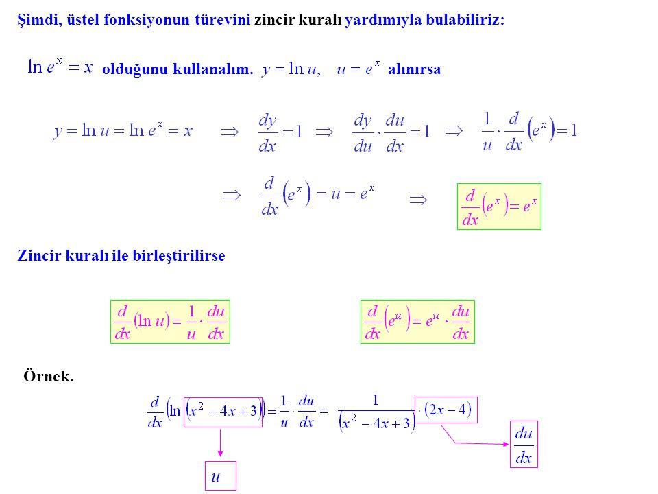 Şimdi, üstel fonksiyonun türevini zincir kuralı yardımıyla bulabiliriz: