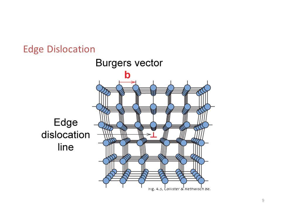 Edge Dislocation Fig. 4.3, Callister & Rethwisch 8e.
