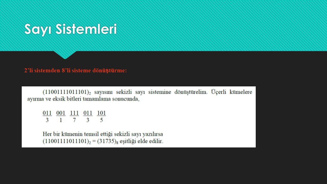Sayı Sistemleri 2'li sistemden 8'li sisteme dönüştürme: