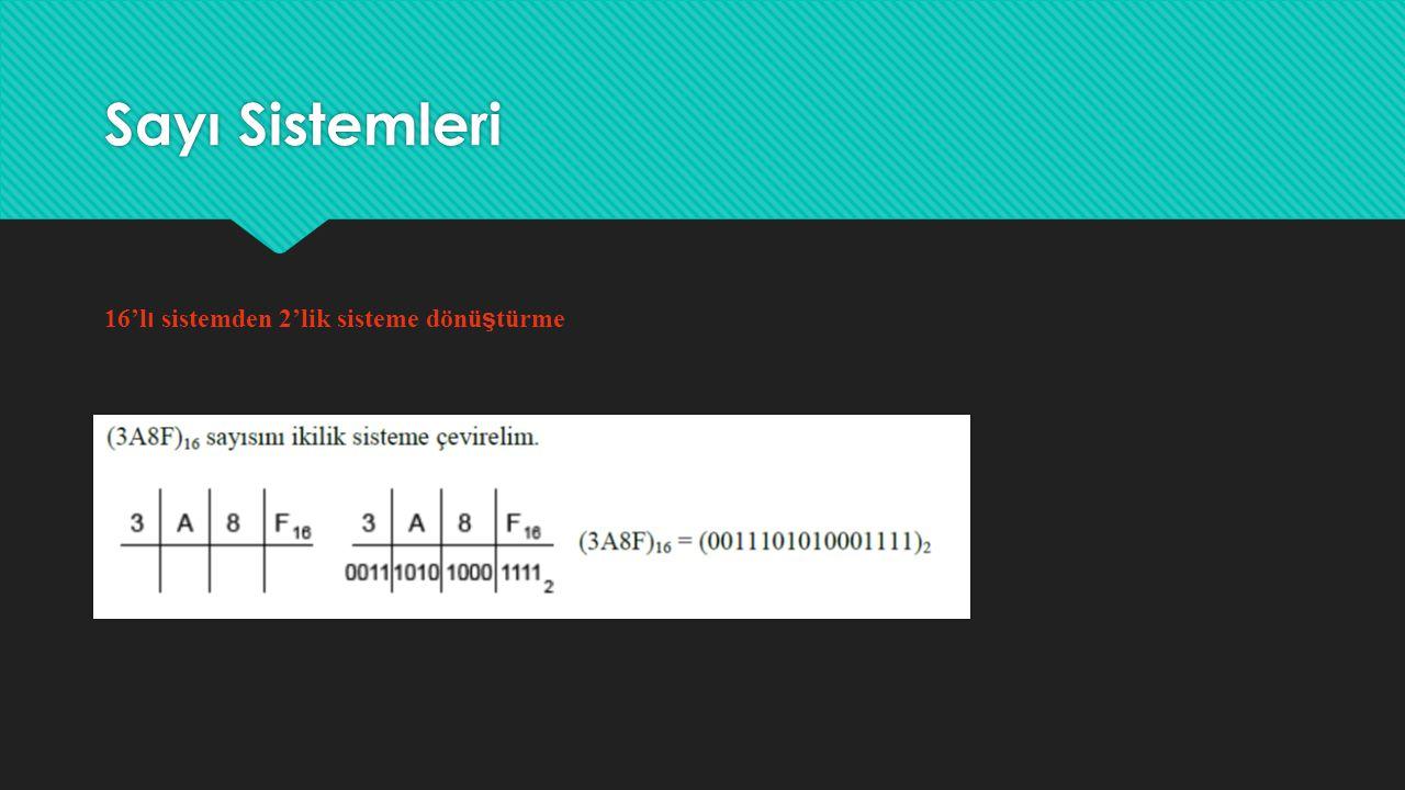 Sayı Sistemleri 16'lı sistemden 2'lik sisteme dönüştürme