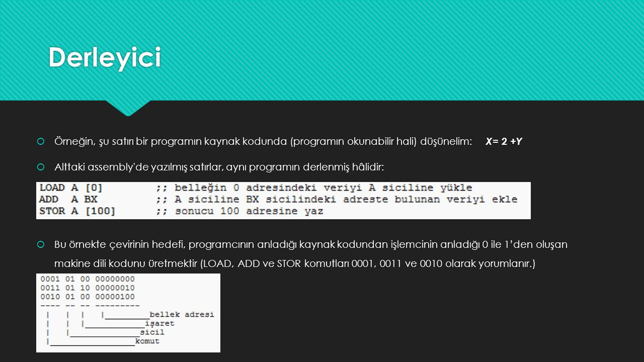 Derleyici Örneğin, şu satırı bir programın kaynak kodunda (programın okunabilir hali) düşünelim: X= 2 +Y.