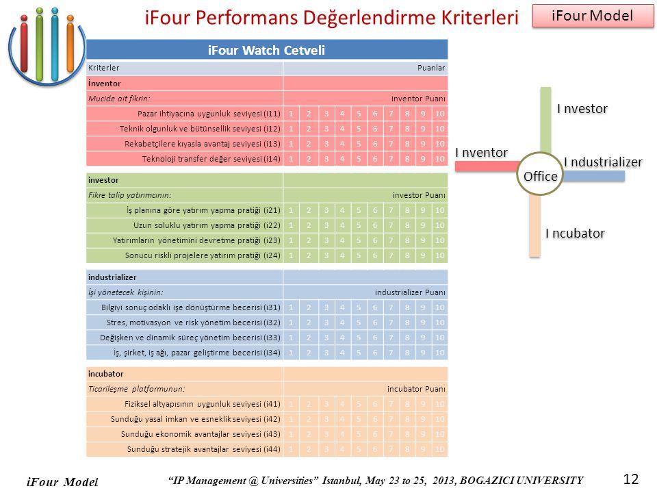 iFour Performans Değerlendirme Kriterleri
