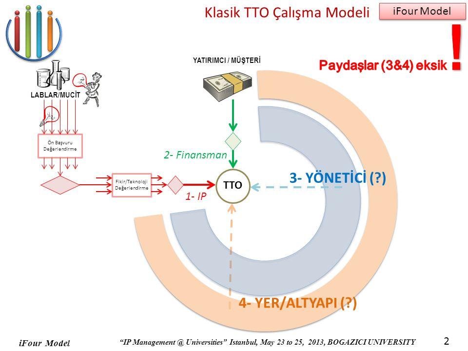 Klasik TTO Çalışma Modeli