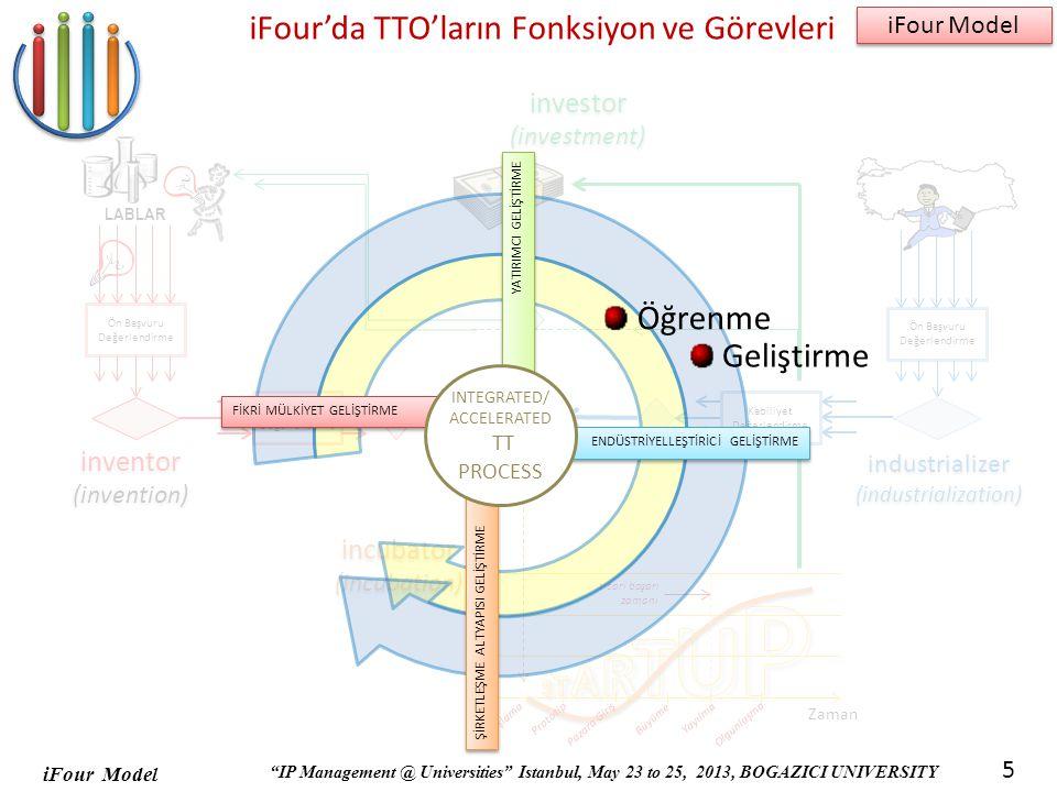 iFour'da TTO'ların Fonksiyon ve Görevleri