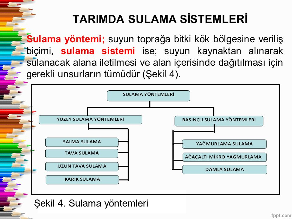 TARIMDA SULAMA SİSTEMLERİ