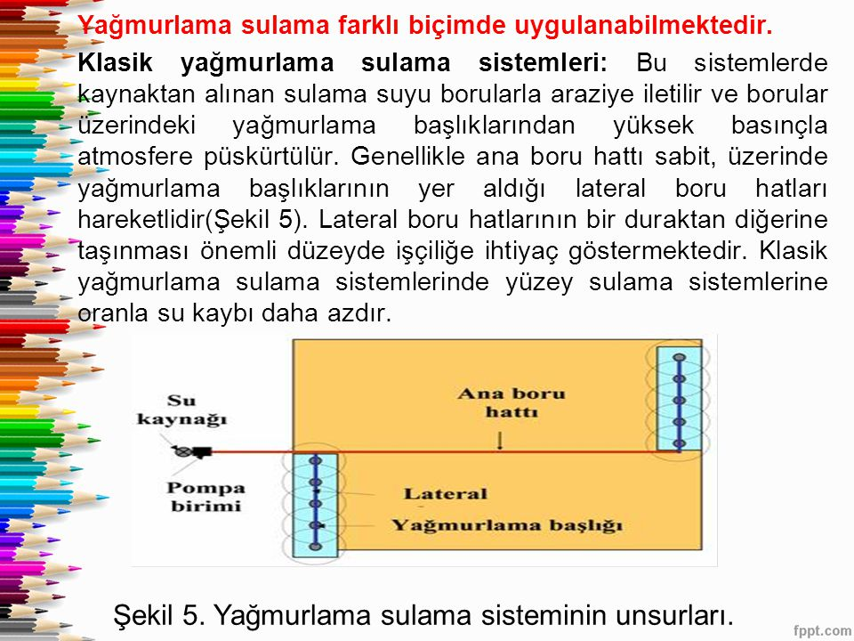 Şekil 5. Yağmurlama sulama sisteminin unsurları.