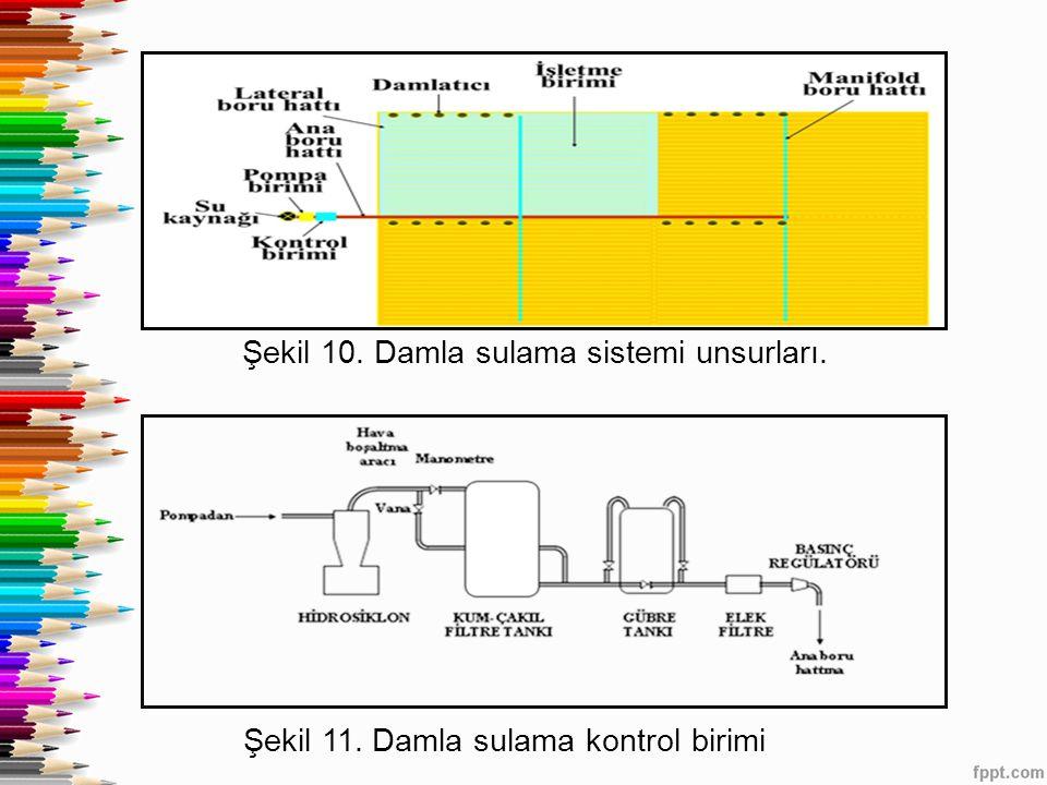 Şekil 10. Damla sulama sistemi unsurları.