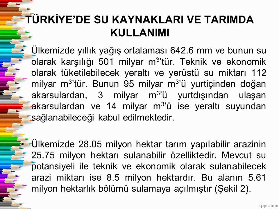 TÜRKİYE'DE SU KAYNAKLARI VE TARIMDA KULLANIMI