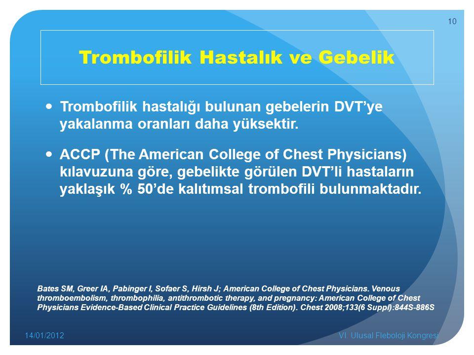 Trombofilik Hastalık ve Gebelik
