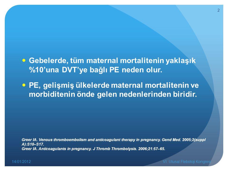 Gebelerde, tüm maternal mortalitenin yaklaşık %10'una DVT'ye bağlı PE neden olur.