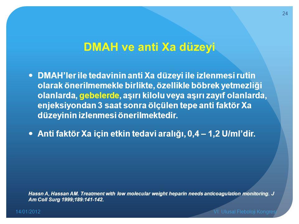 DMAH ve anti Xa düzeyi
