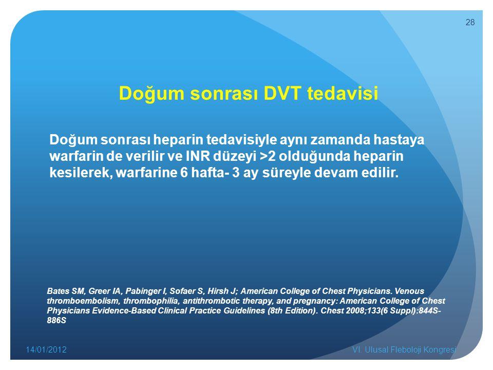 Doğum sonrası DVT tedavisi
