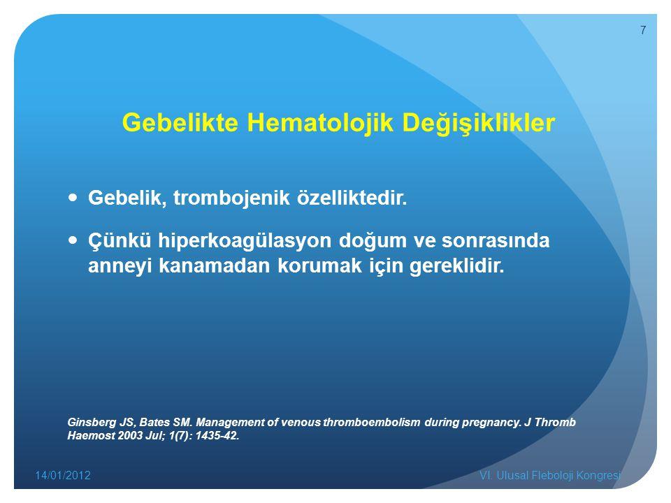 Gebelikte Hematolojik Değişiklikler