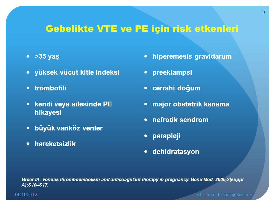 Gebelikte VTE ve PE için risk etkenleri