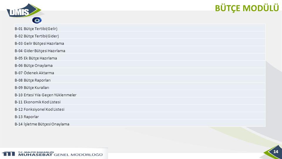 BÜTÇE MODÜLÜ B-01 Bütçe Tertibi(Gelir) B-02 Bütçe Tertibi(Gider)