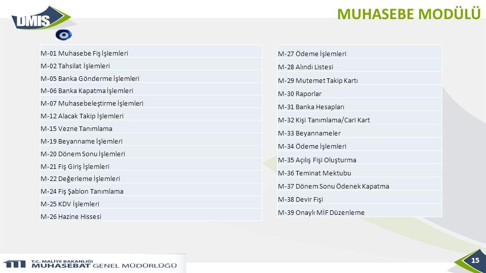 MUHASEBE MODÜLÜ M-01 Muhasebe Fiş İşlemleri M-02 Tahsilat İşlemleri