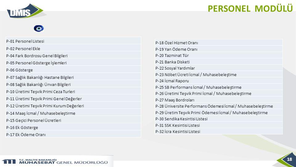 PERSONEL MODÜLÜ P-01 Personel Listesi P-02 Personel Ekle