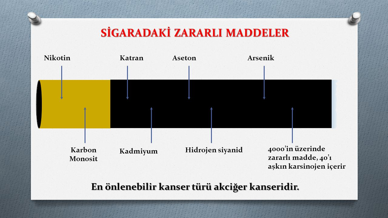 SİGARADAKİ ZARARLI MADDELER