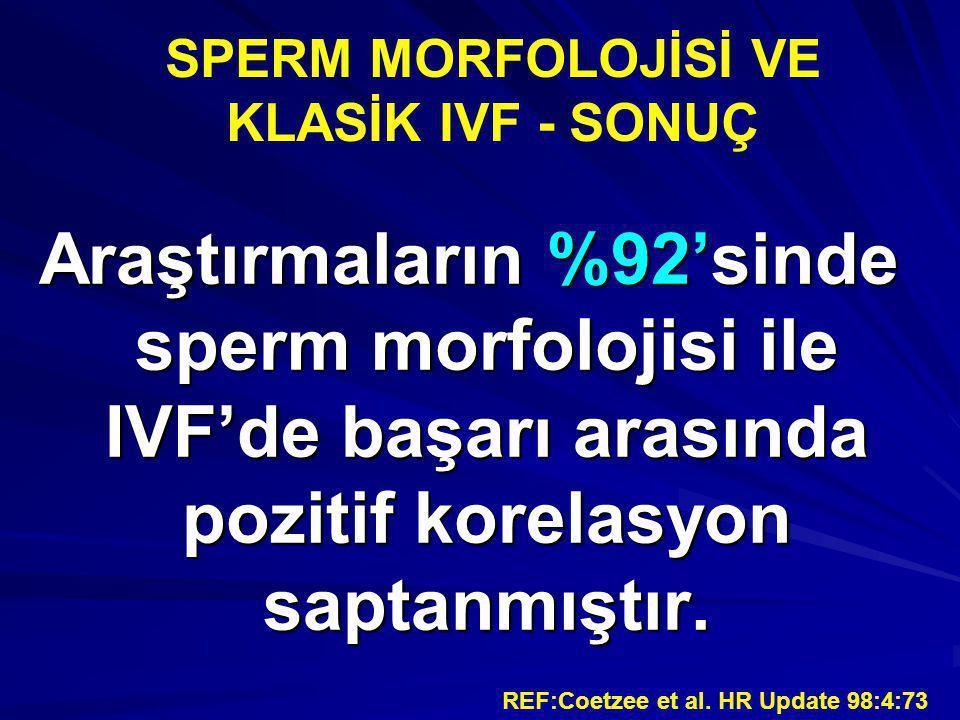 SPERM MORFOLOJİSİ VE KLASİK IVF - SONUÇ