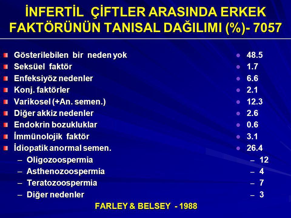 İNFERTİL ÇİFTLER ARASINDA ERKEK FAKTÖRÜNÜN TANISAL DAĞILIMI (%)- 7057