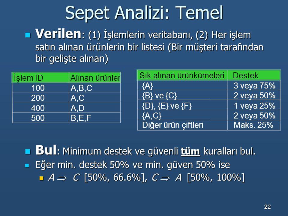 Sepet Analizi: Temel Verilen: (1) İşlemlerin veritabanı, (2) Her işlem satın alınan ürünlerin bir listesi (Bir müşteri tarafından bir gelişte alınan)